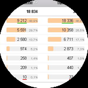 Web-аналитика и увеличение конверсии сайта width=